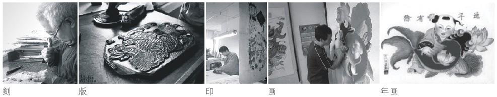杨柳青版画的制作过程
